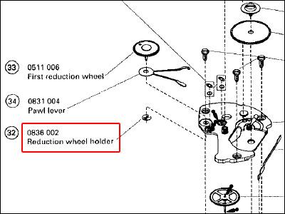 wheel holder